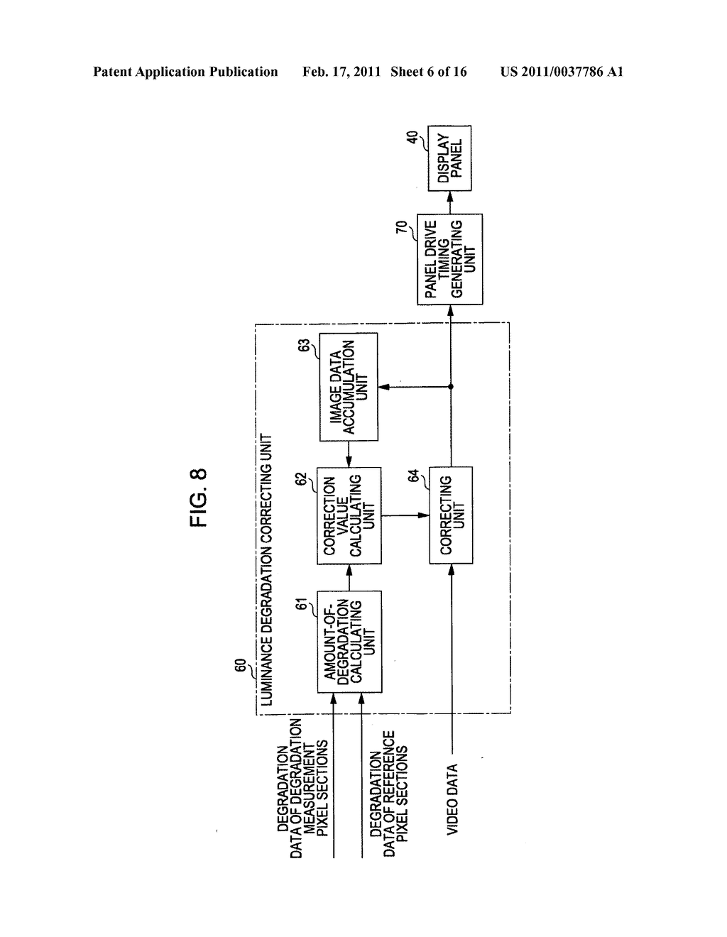 Display device, method for correcting luminance degradation, and electronic apparatus - diagram, schematic, and image 07