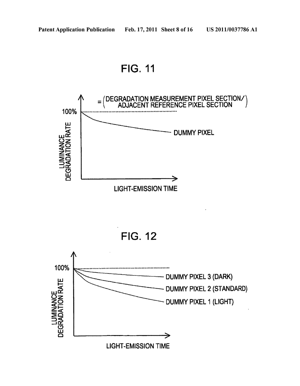 Display device, method for correcting luminance degradation, and electronic apparatus - diagram, schematic, and image 09