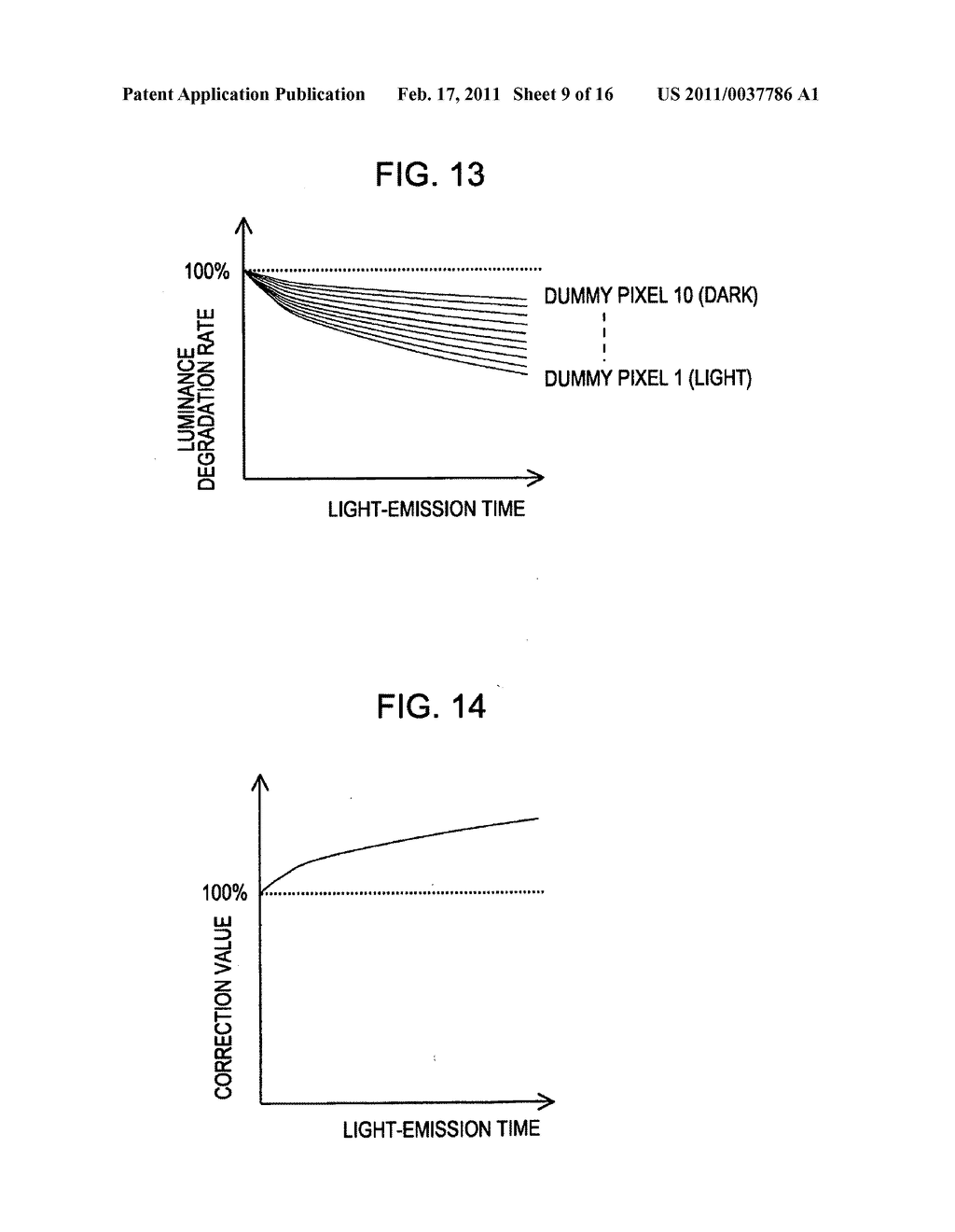 Display device, method for correcting luminance degradation, and electronic apparatus - diagram, schematic, and image 10