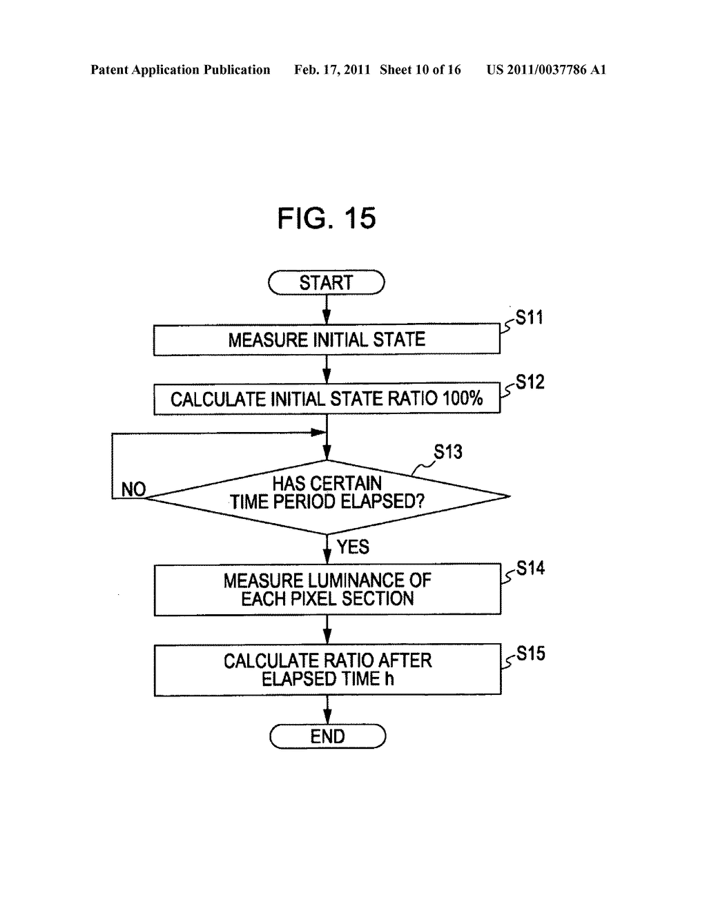 Display device, method for correcting luminance degradation, and electronic apparatus - diagram, schematic, and image 11