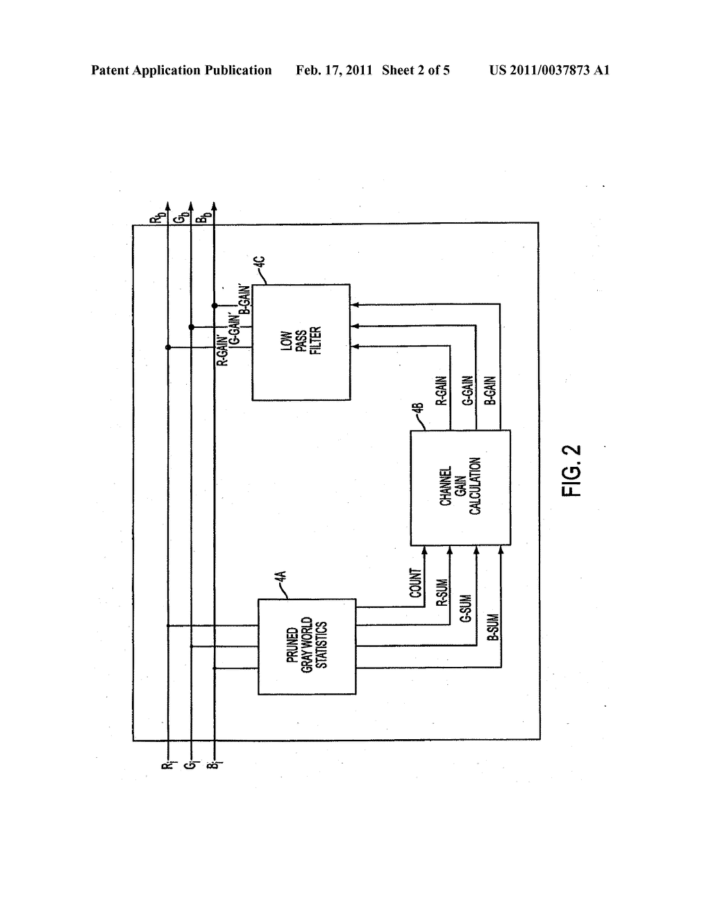 METHOD AND APPARATUS PROVIDING AUTOMATIC COLOR BALANCING FOR DIGITAL IMAGING SYSTEMS - diagram, schematic, and image 03
