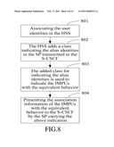 Method, System and Device for Realizing User Identity Association diagram and image