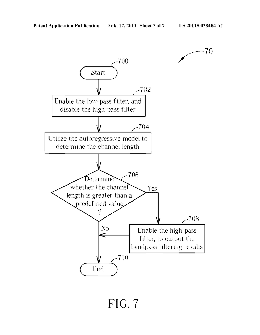 Method and Apparatus for Estimating Channel Length in Wired ...