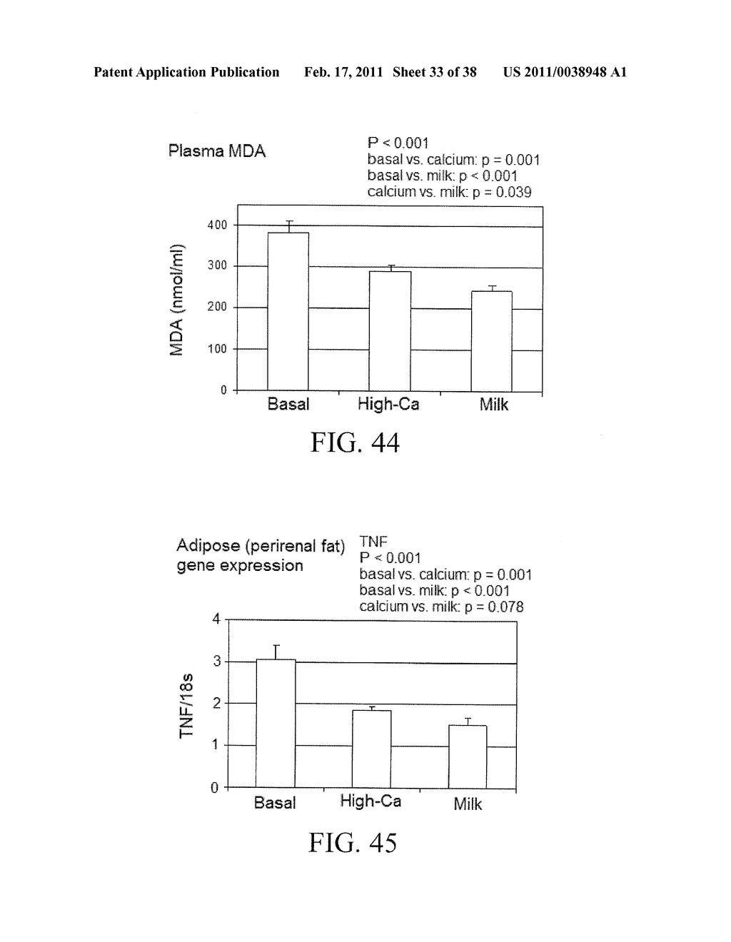 Methods of Reducing the Production of Reactive Oxygen Species and Methods of Screening or Identifying Compounds and Compositions that Reduce the Production of Reactive Oxygen Species - diagram, schematic, and image 34