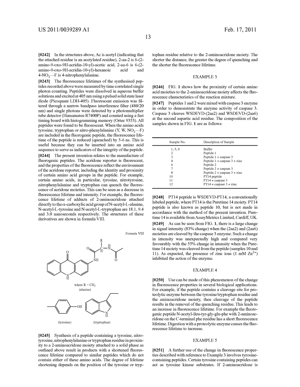 FLUOROGENIC PEPTIDES AND THEIR METHOD OF PRODUCTION - diagram, schematic, and image 21