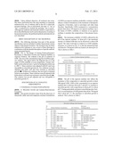 MICROBIOLOGICALLY SOUND AND STABLE SOLUTIONS OF GAMMA-HYDROXYBUTYRATE SALT FOR THE TREATMENT OF NARCOLEPSY diagram and image