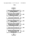 SYSTEM AND METHOD FOR MANAGING CUSTOMER S TASTE diagram and image
