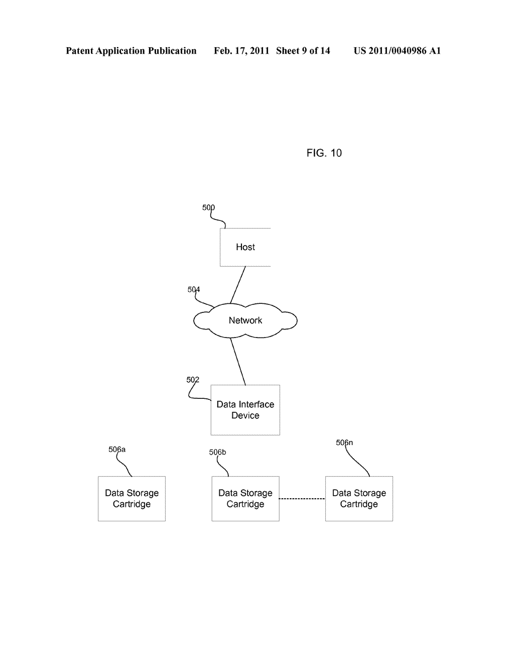 METHOD, SYSTEM, AND PROGRAM FOR SECURELY PROVIDING KEYS TO ENCODE AND DECODE DATA IN A STORAGE CARTRIDGE - diagram, schematic, and image 10