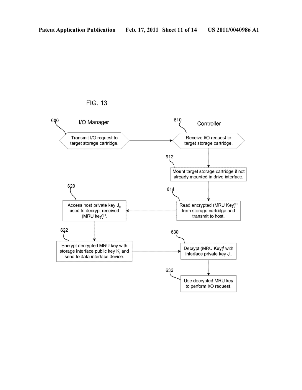 METHOD, SYSTEM, AND PROGRAM FOR SECURELY PROVIDING KEYS TO ENCODE AND DECODE DATA IN A STORAGE CARTRIDGE - diagram, schematic, and image 12