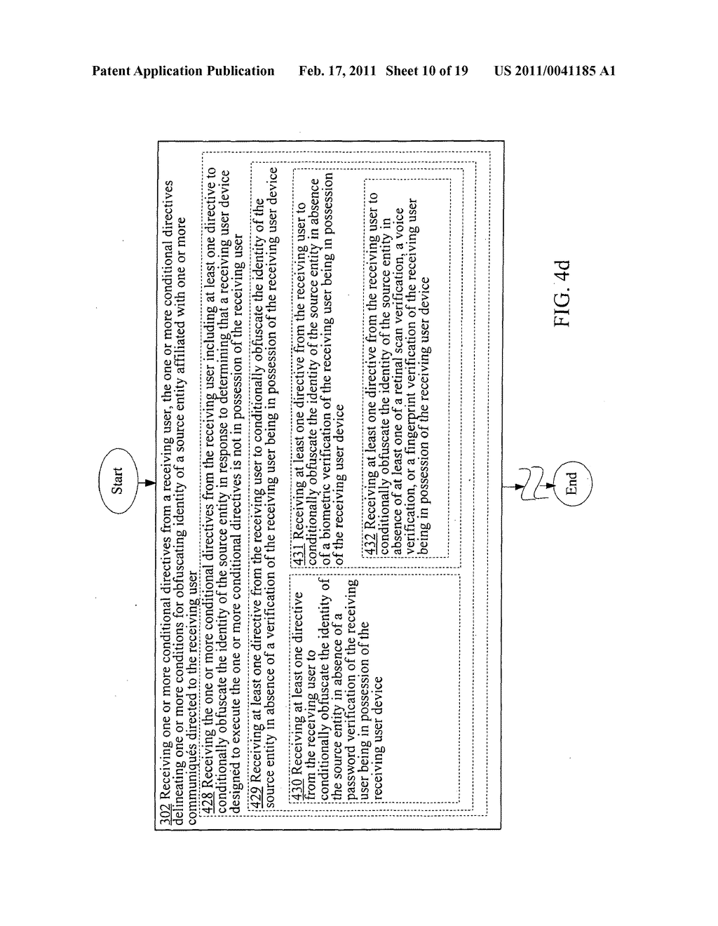 Obfuscating identity of a source entity affiliated with a communique directed to a receiving user and in accordance with conditional directive provided by the receiving user - diagram, schematic, and image 11