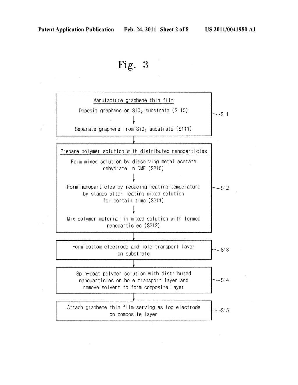 ELECTRONIC DEVICE UTILIZING GRAPHENE ELECTRODES AND OGRANIC/INORGANIC HYBRID COMPOSITES AND METHOD OF MANUFACTURING THE ELECTRONIC DEVICE - diagram, schematic, and image 03
