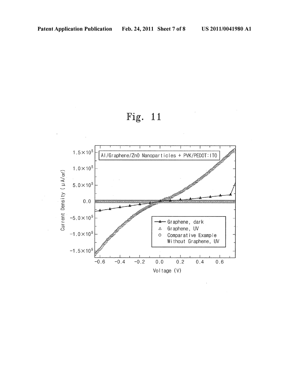 ELECTRONIC DEVICE UTILIZING GRAPHENE ELECTRODES AND OGRANIC/INORGANIC HYBRID COMPOSITES AND METHOD OF MANUFACTURING THE ELECTRONIC DEVICE - diagram, schematic, and image 08