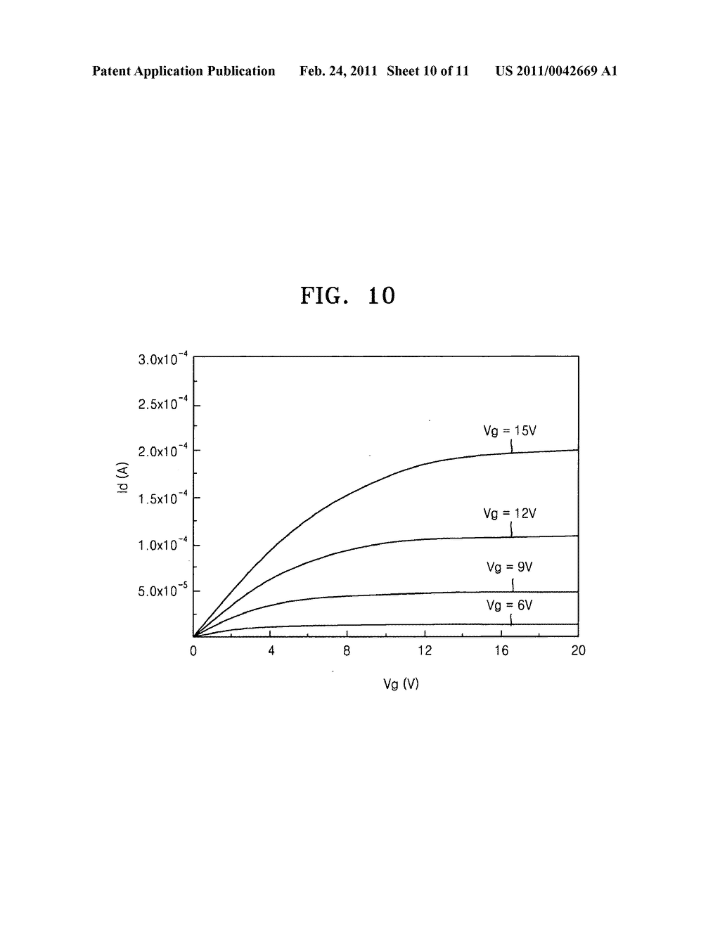 Thin film transistors and methods of manufacturing the same - diagram, schematic, and image 11