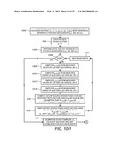 Non-Invasive Patient Monitoring Using Near Infrared Spectrophotometry diagram and image
