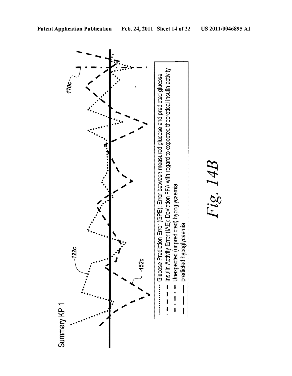 Method and Device for Utilizing Analyte Levels to Assist in the Treatment of Diabetes - diagram, schematic, and image 15