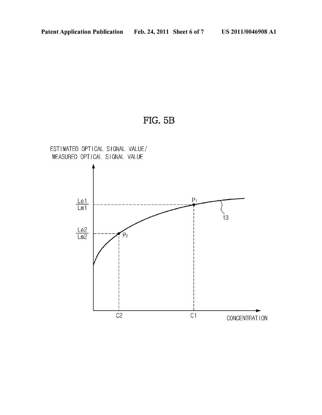 METHOD AND APPARATUS FOR CALIBRATING RESULT FROM TEST DEVICE - diagram, schematic, and image 07