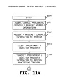 Apparatus and method for processing and/or for providing education information and/or education related information diagram and image