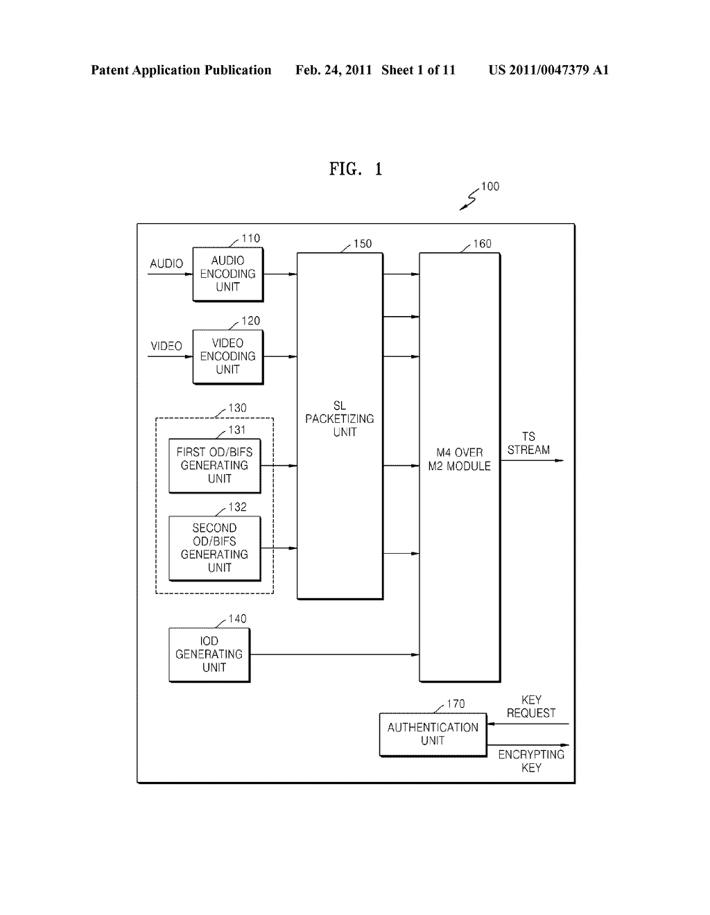 APPARATUS AND METHOD FOR TRANSMITTING DIGITAL MULTIMEDIA BROADCASTING DATA, AND METHOD AND APPARATUS FOR RECEIVING DIGITAL MULTIMEDIA BROADCASTING DATA - diagram, schematic, and image 02