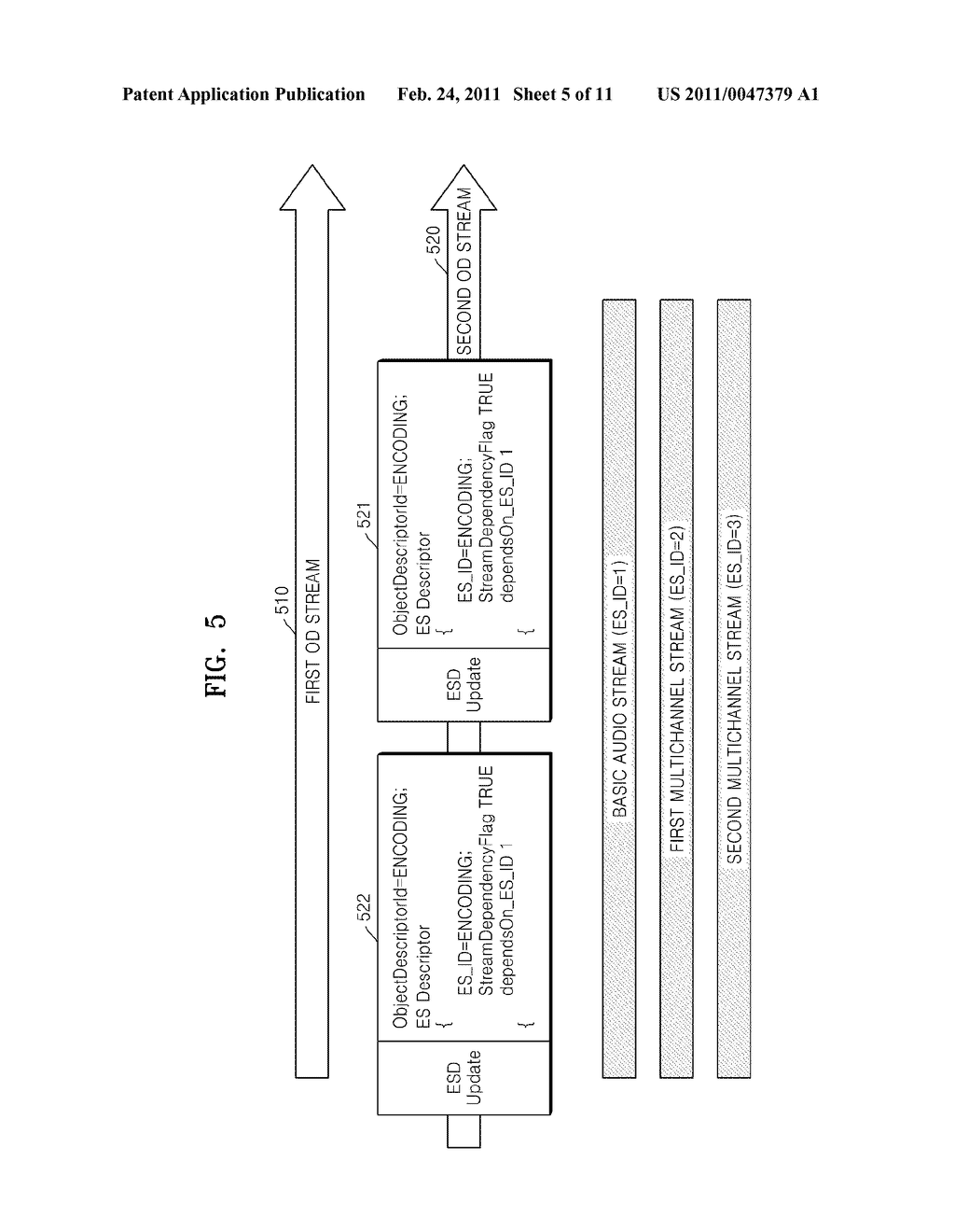 APPARATUS AND METHOD FOR TRANSMITTING DIGITAL MULTIMEDIA BROADCASTING DATA, AND METHOD AND APPARATUS FOR RECEIVING DIGITAL MULTIMEDIA BROADCASTING DATA - diagram, schematic, and image 06