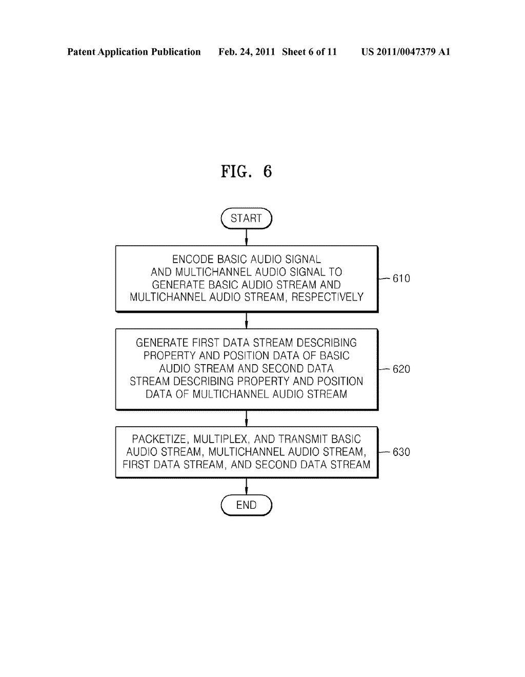 APPARATUS AND METHOD FOR TRANSMITTING DIGITAL MULTIMEDIA BROADCASTING DATA, AND METHOD AND APPARATUS FOR RECEIVING DIGITAL MULTIMEDIA BROADCASTING DATA - diagram, schematic, and image 07