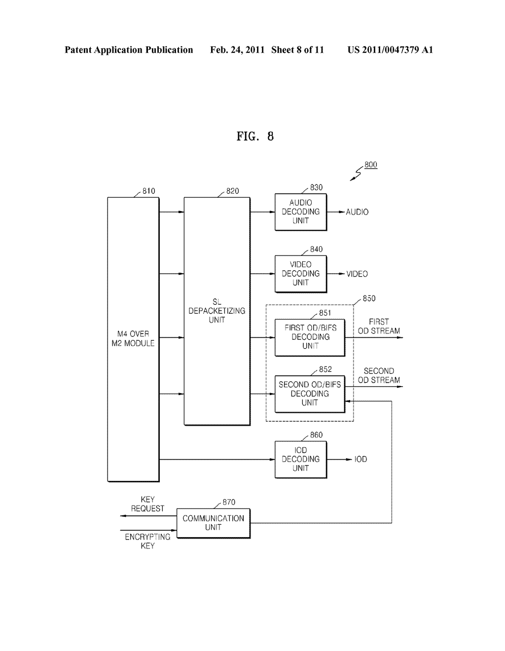 APPARATUS AND METHOD FOR TRANSMITTING DIGITAL MULTIMEDIA BROADCASTING DATA, AND METHOD AND APPARATUS FOR RECEIVING DIGITAL MULTIMEDIA BROADCASTING DATA - diagram, schematic, and image 09