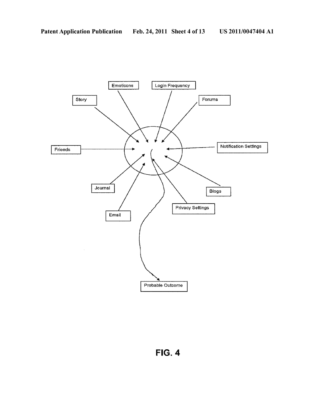 ANALYSIS AND PREDICTION SYSTEMS AND METHODS FOR RECOVERY BASED SOCIAL NETWORKING - diagram, schematic, and image 05