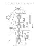 SOLAR DESALINIZATION PLANT diagram and image
