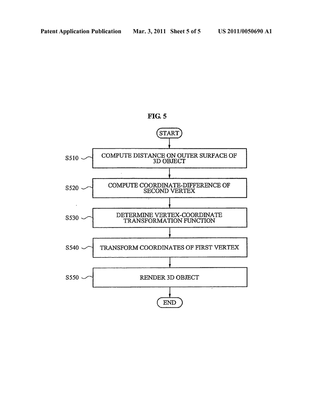 Apparatus and method of transforming 3D object - diagram, schematic, and image 06