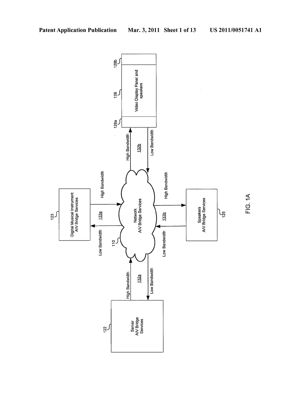 METHOD AND SYSTEM FOR AN ASYMMETRIC PHY OPERATION FOR ETHERNET A/V BRIDGING AND ETHERNET A/V BRIDGING EXTENSIONS - diagram, schematic, and image 02
