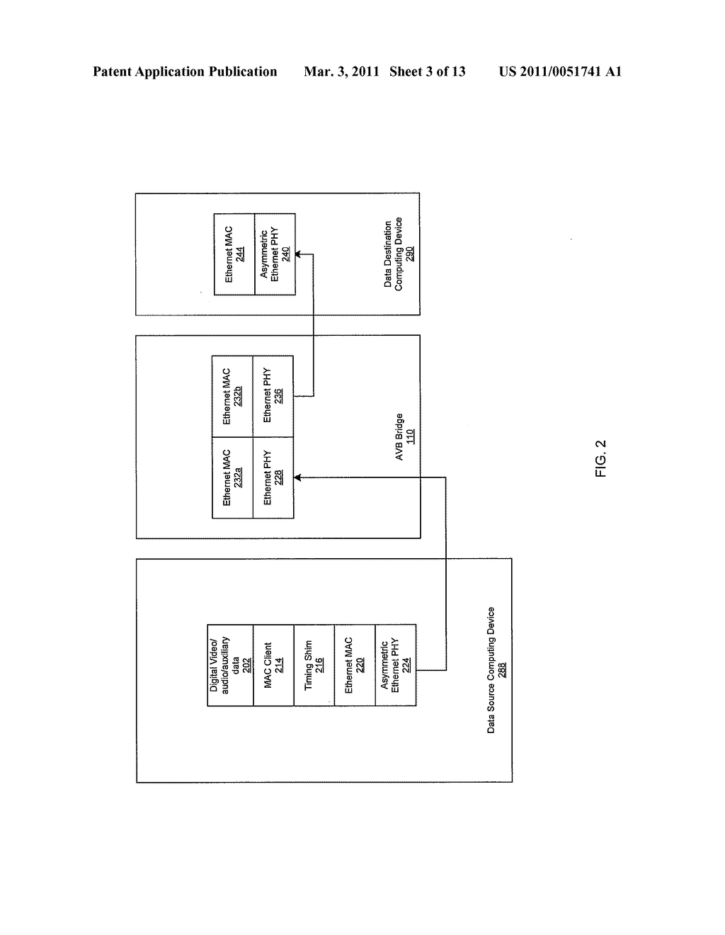 METHOD AND SYSTEM FOR AN ASYMMETRIC PHY OPERATION FOR ETHERNET A/V BRIDGING AND ETHERNET A/V BRIDGING EXTENSIONS - diagram, schematic, and image 04