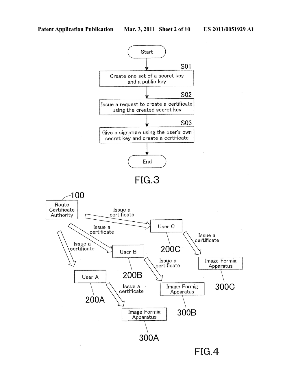 IMAGE PROCESSING APPARATUS, ELECTRONIC CERTIFICATE CREATION METHOD THEREOF AND RECORDING MEDIUM - diagram, schematic, and image 03