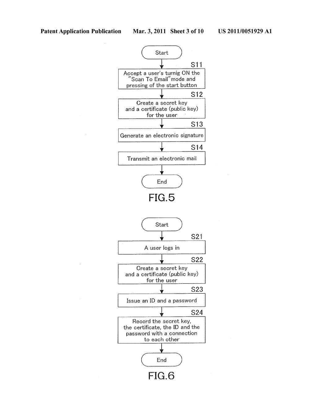 IMAGE PROCESSING APPARATUS, ELECTRONIC CERTIFICATE CREATION METHOD THEREOF AND RECORDING MEDIUM - diagram, schematic, and image 04