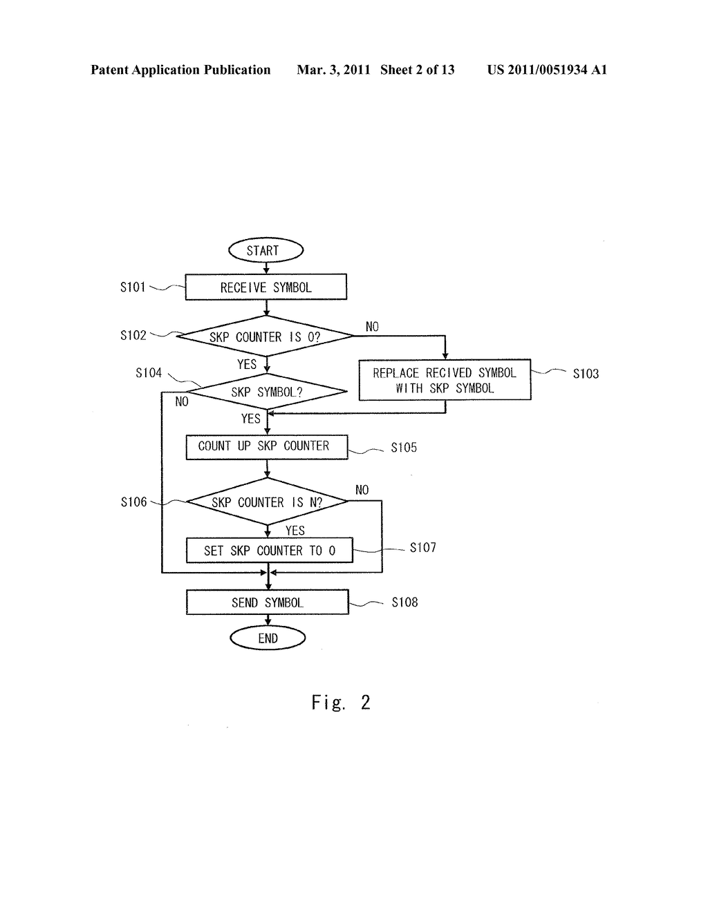 DATA RECEIVING DEVICE, DATA RECEIVING METHOD AND PROGRAM - diagram, schematic, and image 03