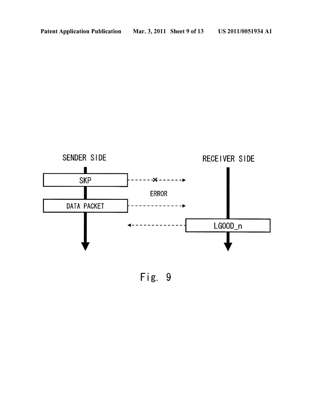 DATA RECEIVING DEVICE, DATA RECEIVING METHOD AND PROGRAM - diagram, schematic, and image 10