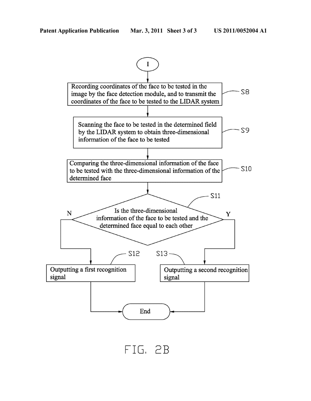 CAMERA DEVICE AND IDENTITY RECOGNITION METHOD UTILIZING THE SAME - diagram, schematic, and image 04