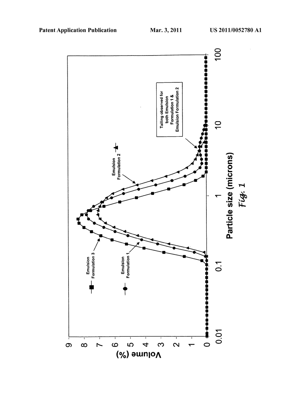 PREPARATION OF ENZYMATICALLY HYDROLYZED STARCH - diagram, schematic, and image 02