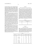 HAEMOSTASIS-MODULATING COMPOSITIONS AND USES THEREFOR diagram and image