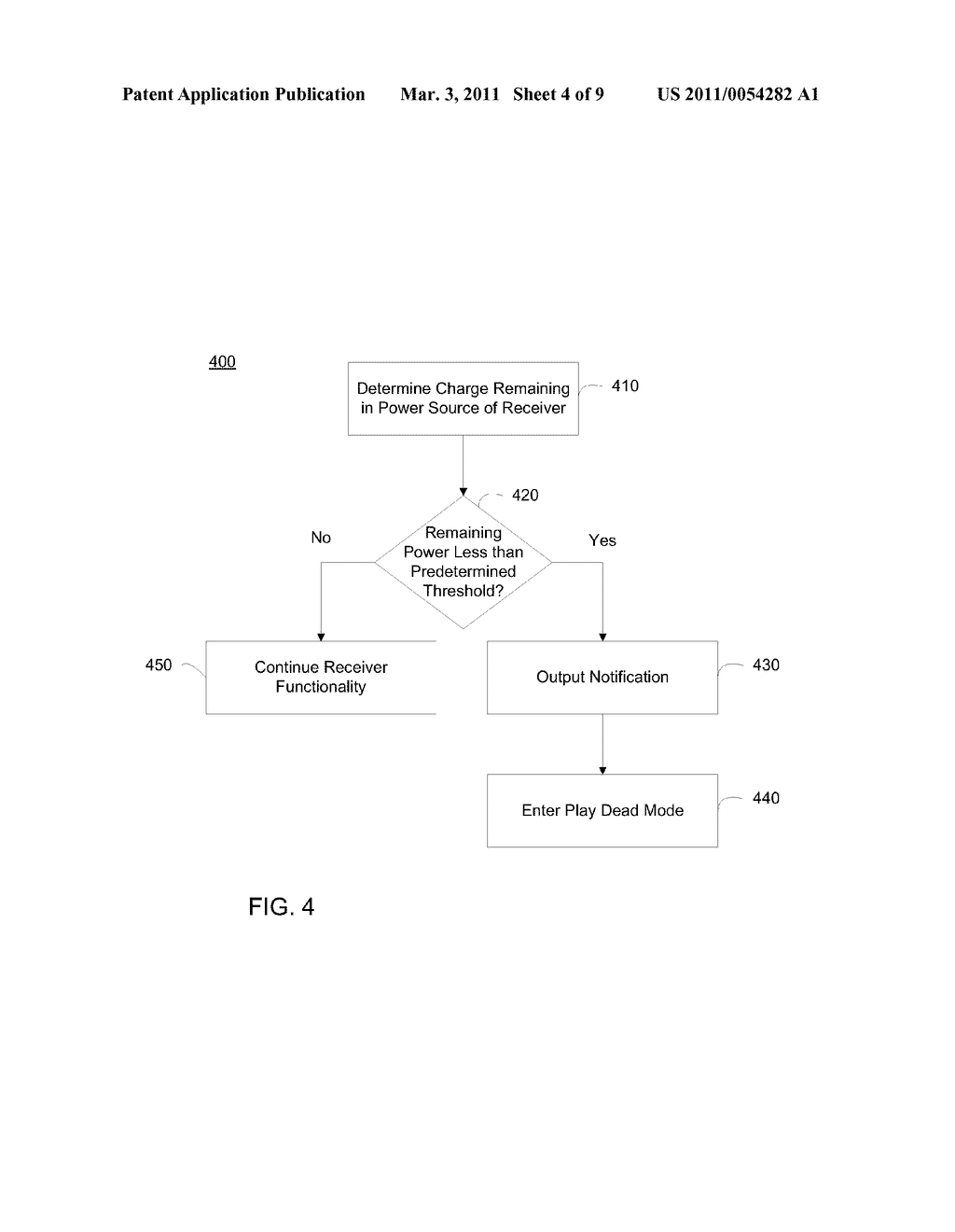 Analyte Monitoring System and Methods for Managing Power and Noise - diagram, schematic, and image 05