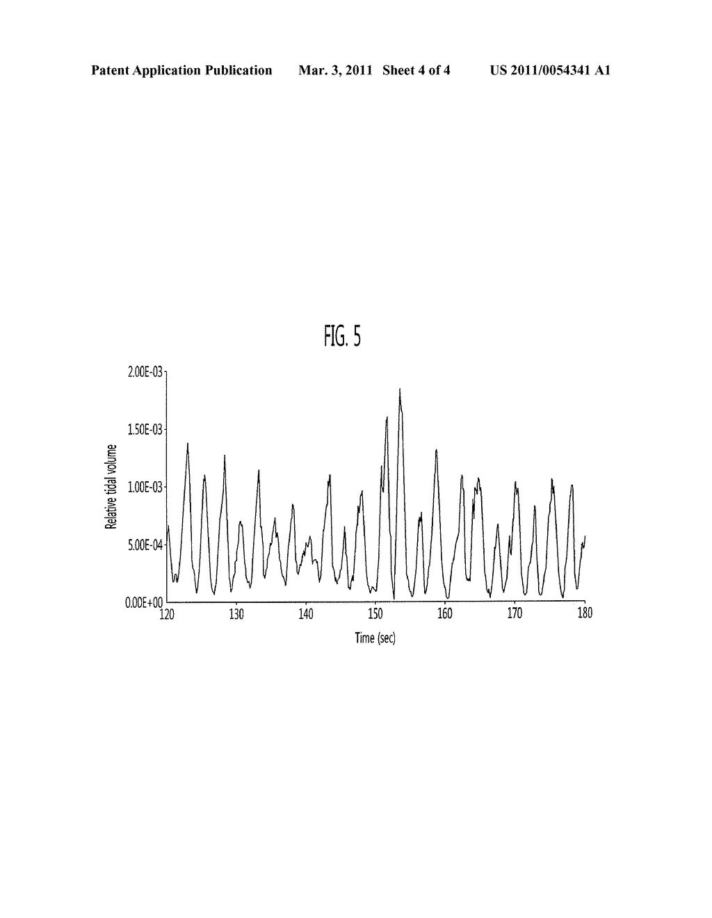 UNCONSTRAINED WEARABLE SPIROMETER APPARATUS, SYSTEM, AND MEASUREMENT METHOD USING THE SAME - diagram, schematic, and image 05