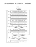 POWER DISTRIBUTION METHOD AND NETWORK TOPOLOGY METHOD FOR SMART GRID MANAGEMENT, AND APPARATUS THEREFOR diagram and image