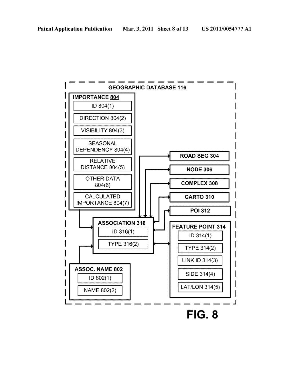 Method of Operating a Navigation System to Provide Route Guidance - diagram, schematic, and image 09