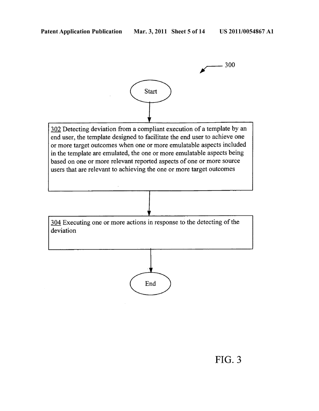 Detecting deviation from compliant execution of a template - diagram, schematic, and image 07