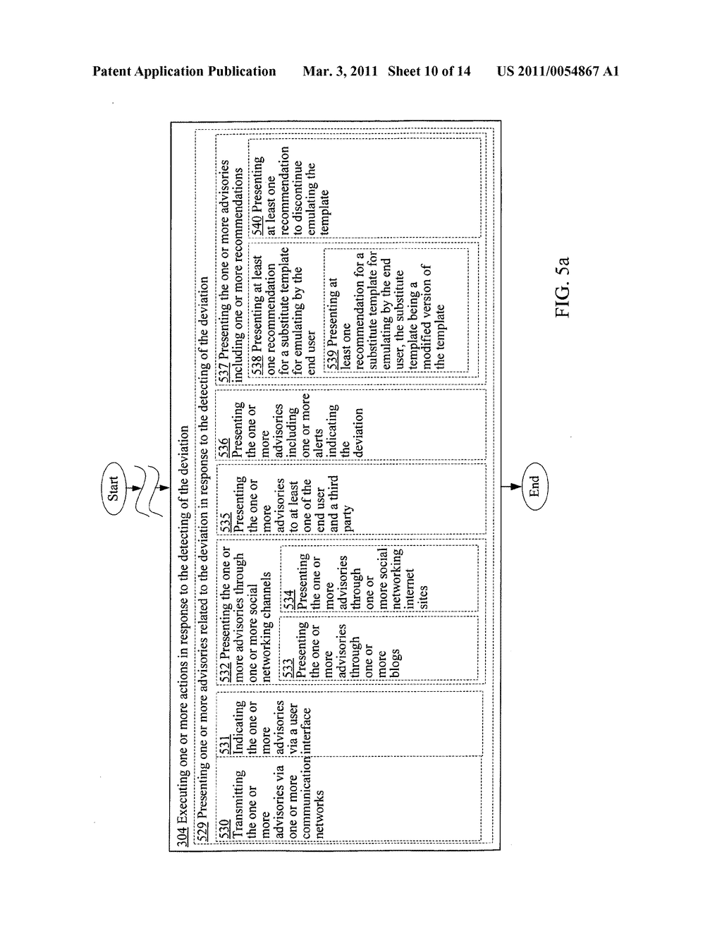 Detecting deviation from compliant execution of a template - diagram, schematic, and image 12