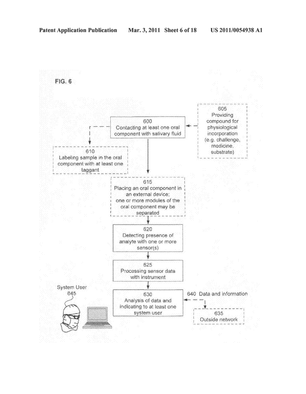 Devices and methods for detecting an analyte in salivary fluid - diagram, schematic, and image 07