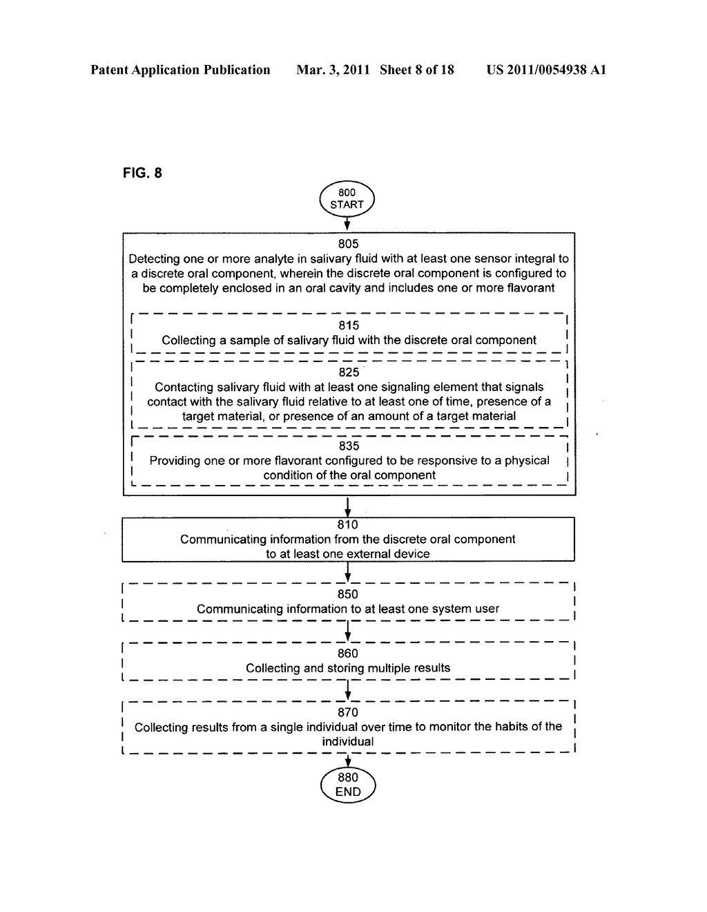 Devices and methods for detecting an analyte in salivary fluid - diagram, schematic, and image 09