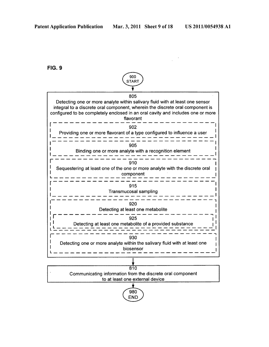 Devices and methods for detecting an analyte in salivary fluid - diagram, schematic, and image 10