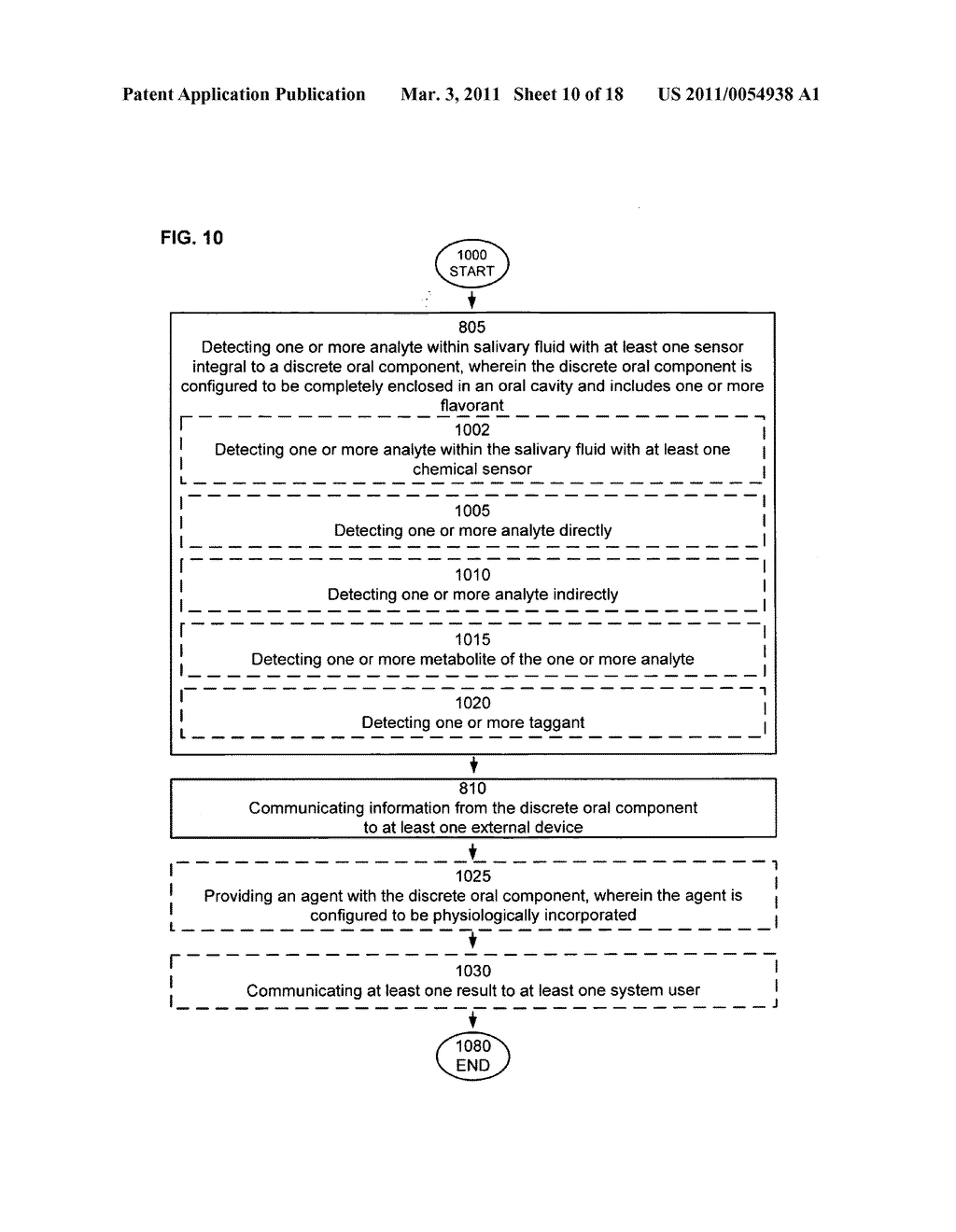 Devices and methods for detecting an analyte in salivary fluid - diagram, schematic, and image 11