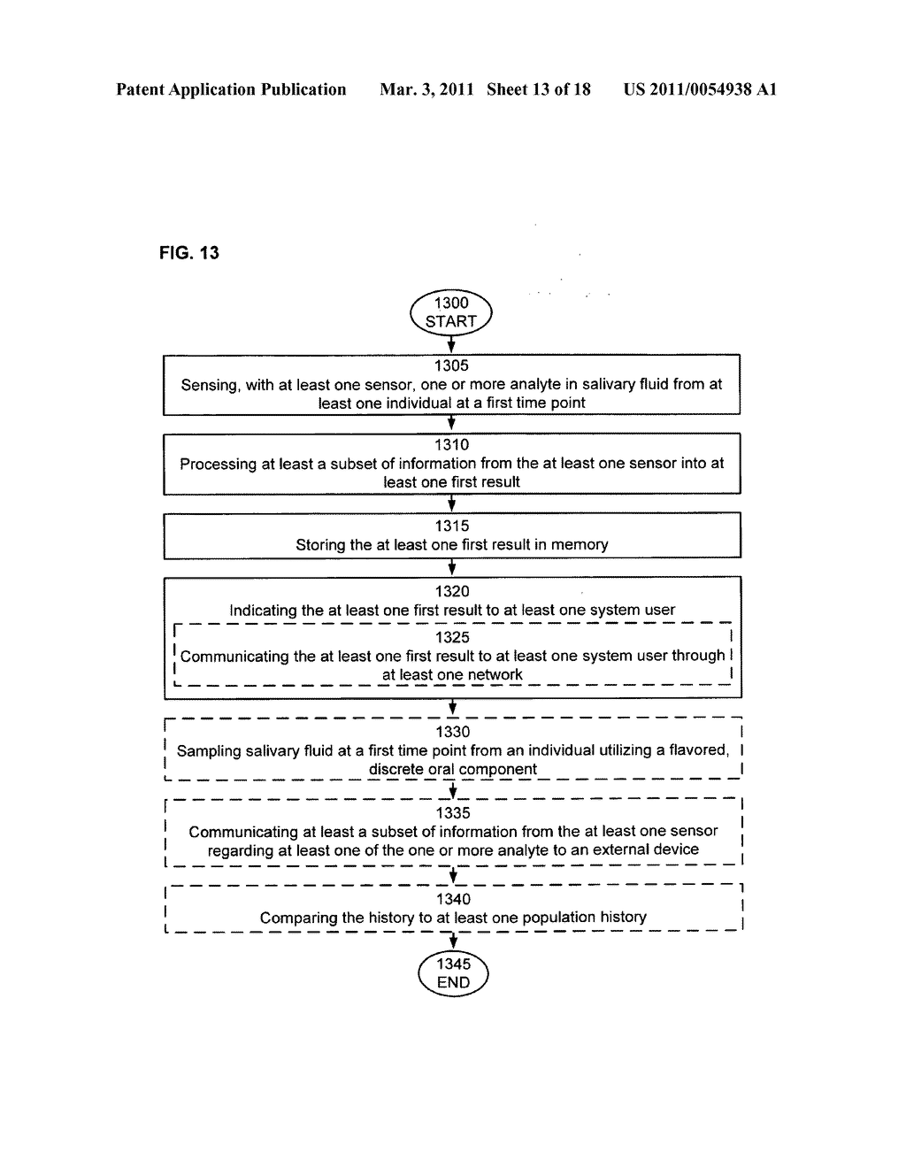 Devices and methods for detecting an analyte in salivary fluid - diagram, schematic, and image 14