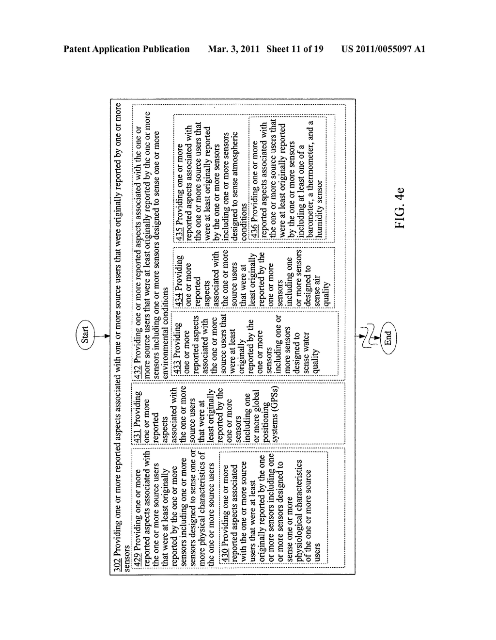 Template development based on sensor originated reported aspects - diagram, schematic, and image 12