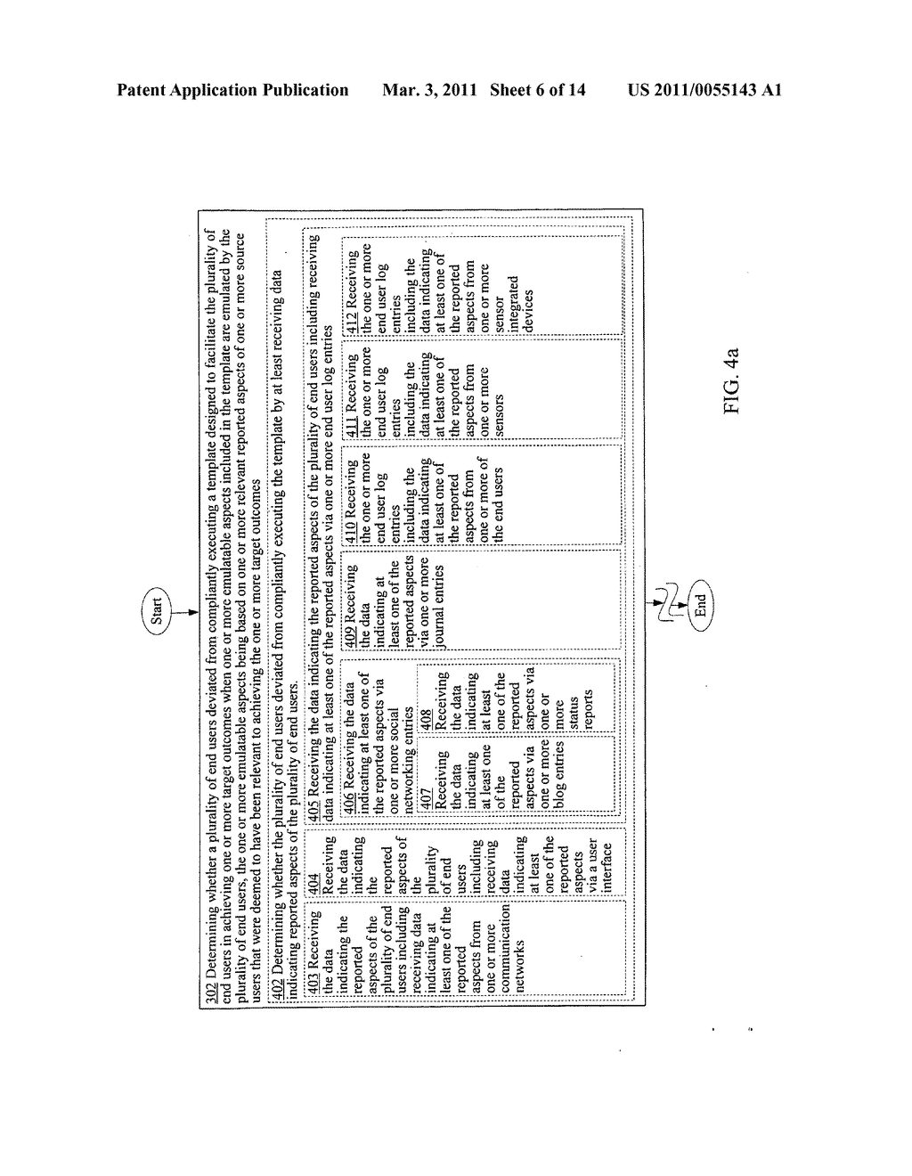 Template modification based on deviation from compliant execution of the template - diagram, schematic, and image 08